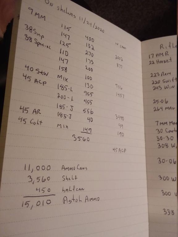 Round Count / Pistol Log book 20201211