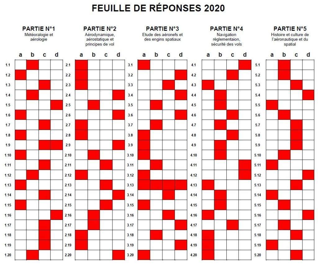 Sujet + corrigé BIA 2020 Bia20212