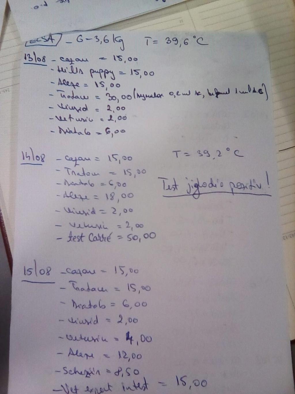 CAGNOTTE FRAIS VETERINAIRE POUR LES LOULOUS DU REFUGE - Page 10 40337111