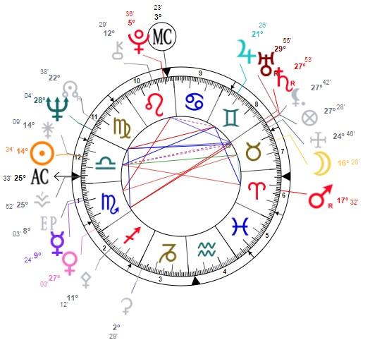 Auschwitz (astrologie) Sans_t59