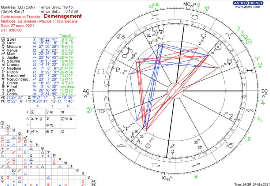 Aspects du mois de Mars - Page 11 A32