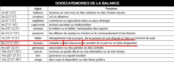 Foot Horaire - Ligue 1 - Page 2 Dodzoc10