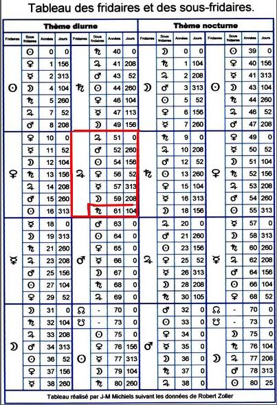 jupiter - Jupiter rétro 10/4/19 - Page 2 Fridai10