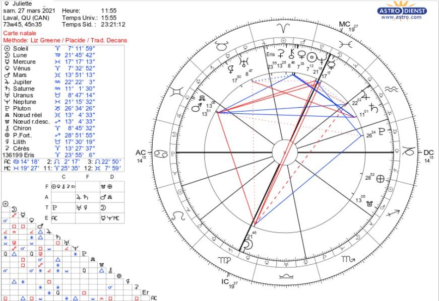 NL du 13 mars 2021 - Page 4 Juliet10