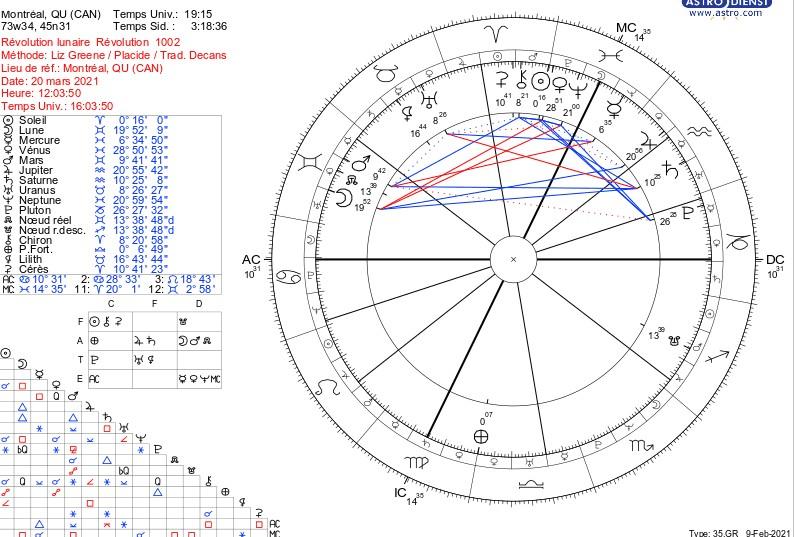 Aspects du mois de Mars - Page 11 Rl_20_11