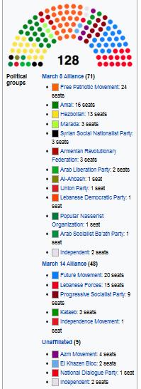 [✔] République libanaise  Liban_10