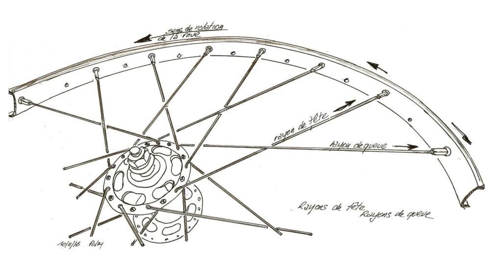 rayonner une roue demande de conseilles  20012610