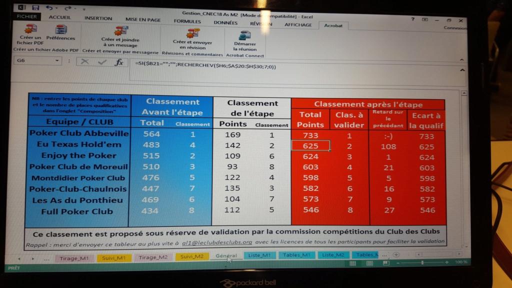 Etape 5 à Forest l'Abbaye le 16/09/2018 Result10