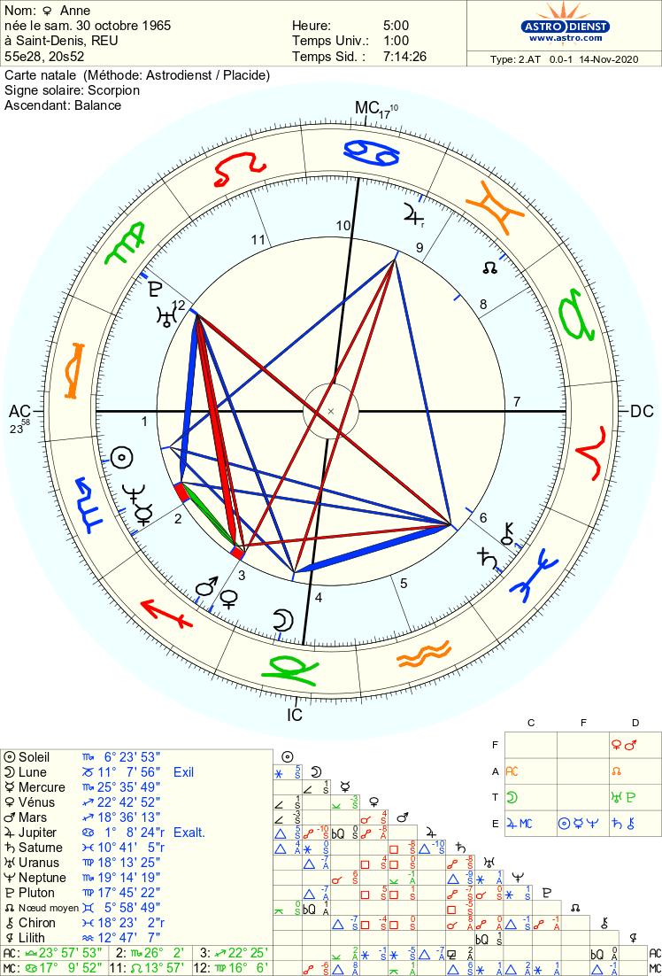 Uranus en Taureau  - Page 3 Thzome10