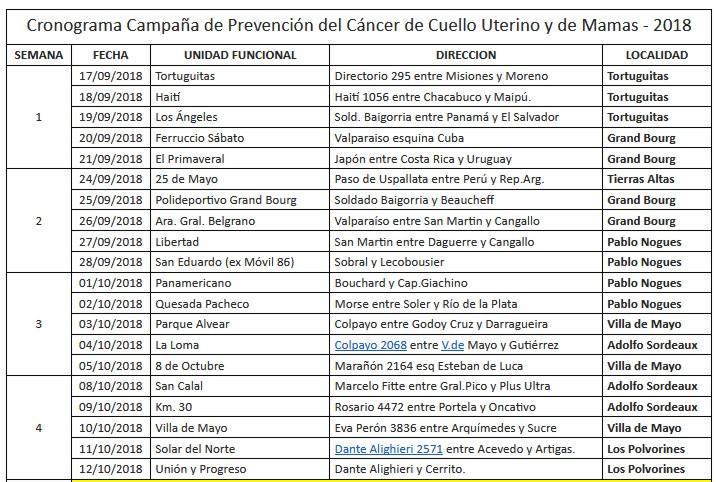 Malvinas Argentinas impulsa una campaña contra el cáncer de mama y cuello uterino 00125