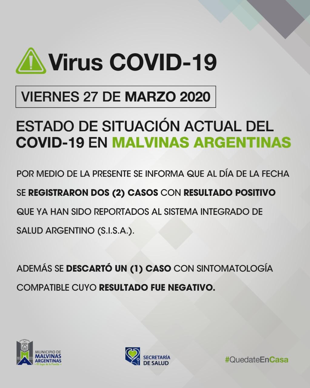 Malvinas Argentinas: Dos nuevos casos positivos hoy. Covid_12