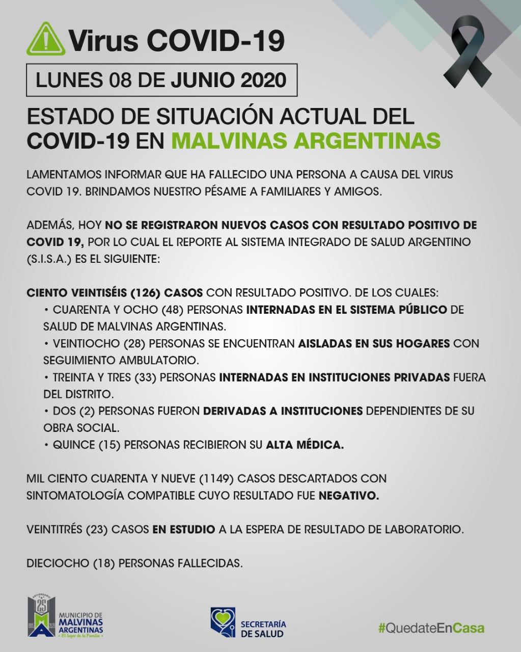 Malvinas Argentinas. Hoy lunes, un nuevo fallecimiento por COVID-19. Covid_31