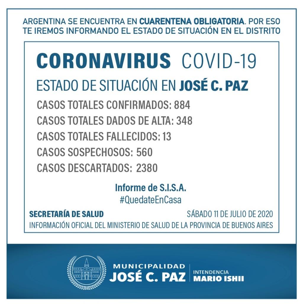 El Corona Virus en José C. Paz. Covid_42