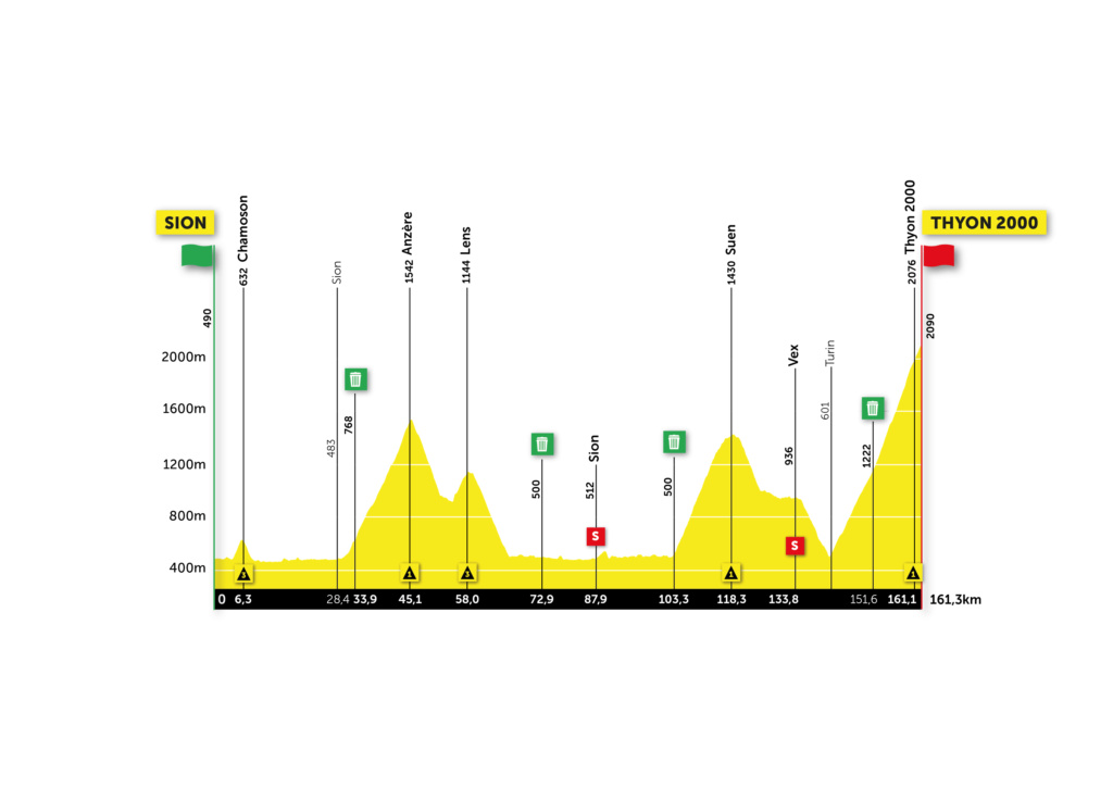 Tour de Romandie 2021-010