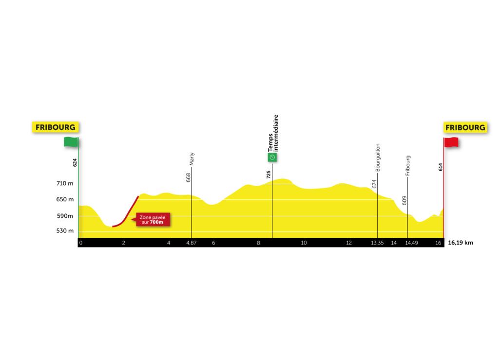 Tour de Romandie - Page 2 2021-012