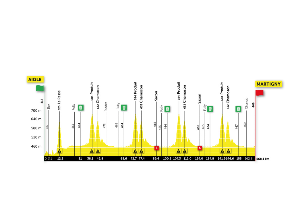 Tour de Romandie 2021-m10