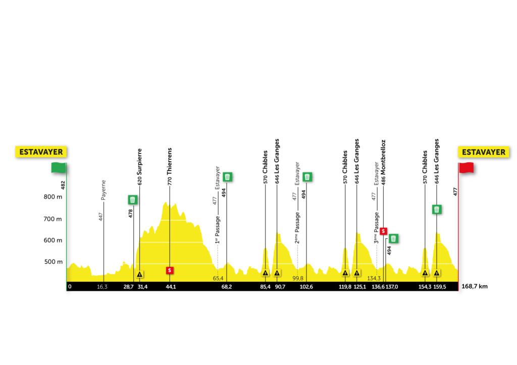 Tour de Romandie - Page 2 2021-m15