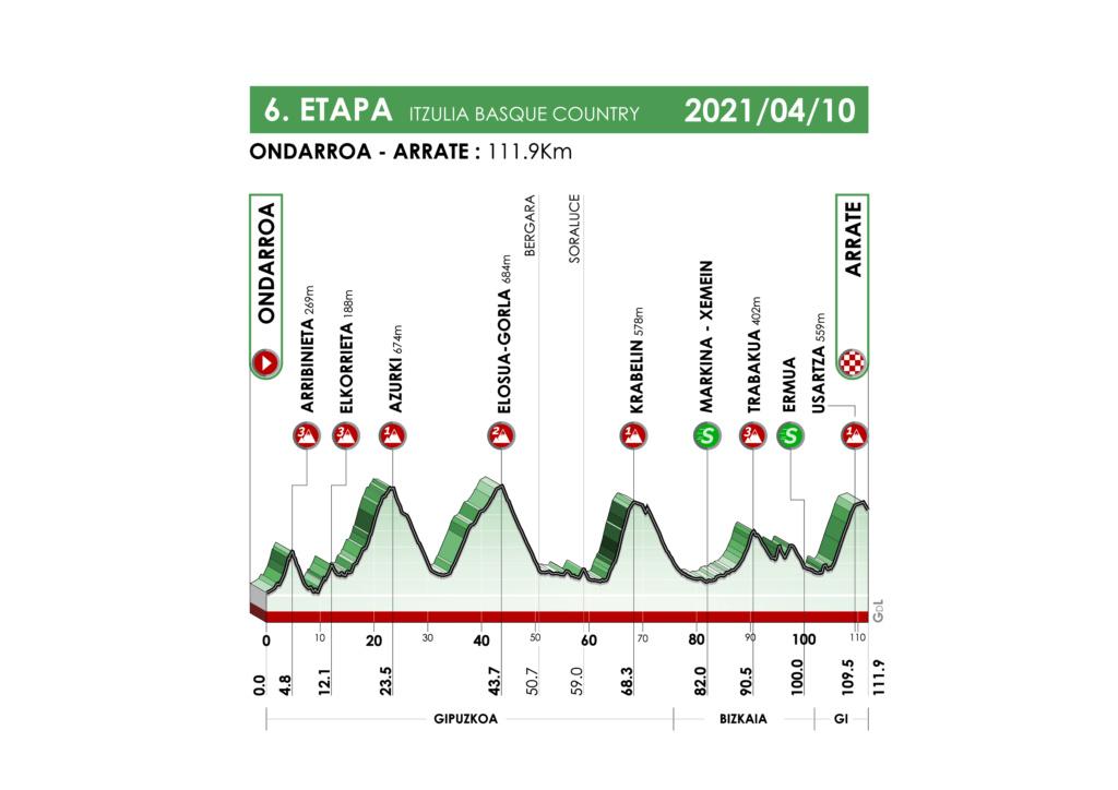 Itzulia Basque Country - Page 2 Basque24