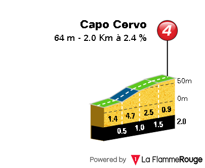 Milan-San Remo 2019 Capo_c10