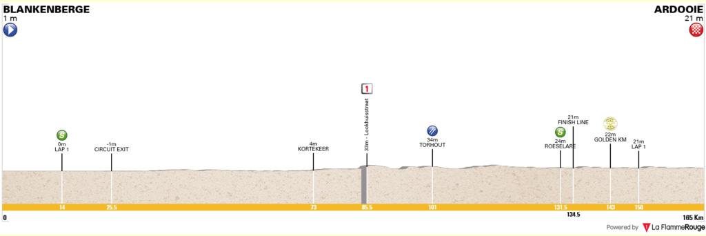 BinckBank Tour Captur18