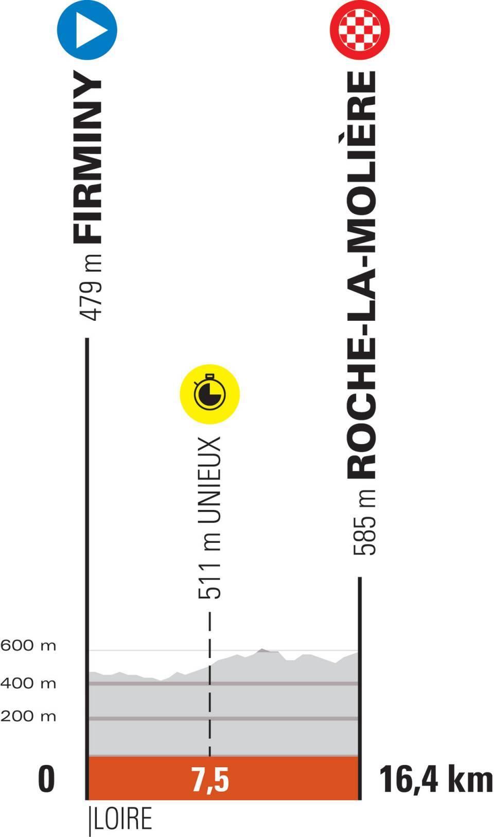 Critérium du Dauphiné Cri411