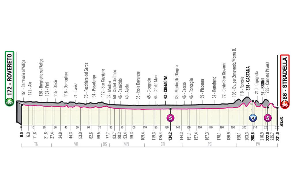 Giro d'Italia Giro1810