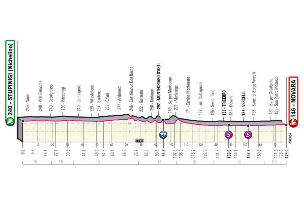 Giro d'Italia Giro211