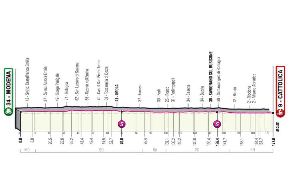 Giro d'Italia Giro510