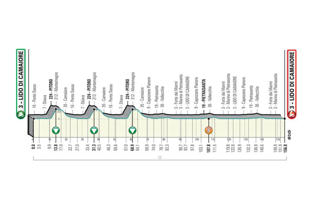 Tirreno-Adriatico Ta110