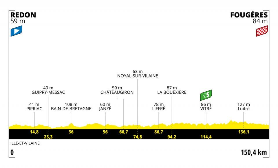 Tour de France 2021 Tdf410