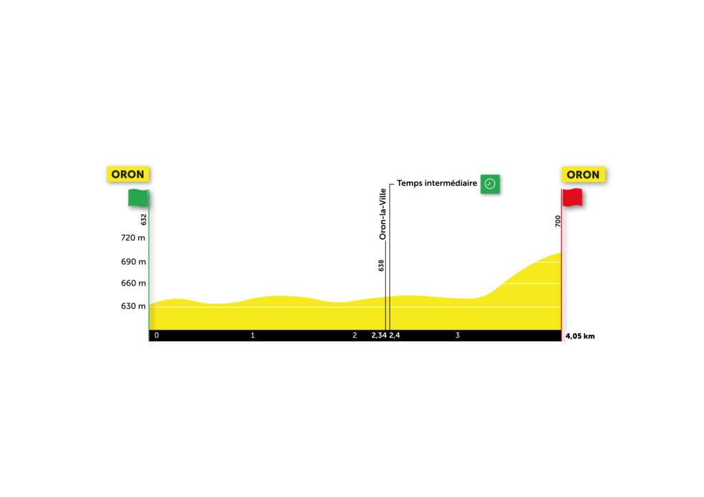 Tour de Romandie Tdr110
