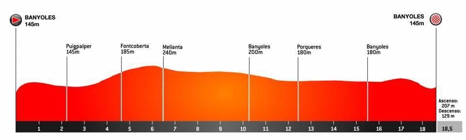 Volta Ciclista a Catalunya Volta210