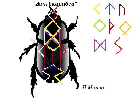 """ Жук скарабей ""  Автор Марва 112"