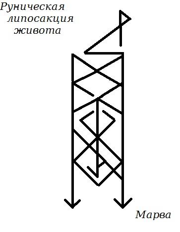 """Став """" РУНИЧЕСКАЯ ЛИПОСАКЦИЯ ЖИВОТА """" от Марва 19_eaa12"""
