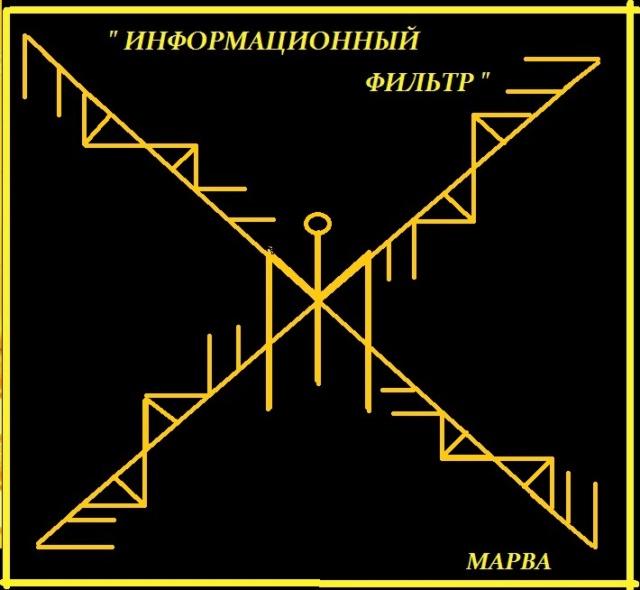 Информационный  фильтр    Автор  Марва 28_3_a10