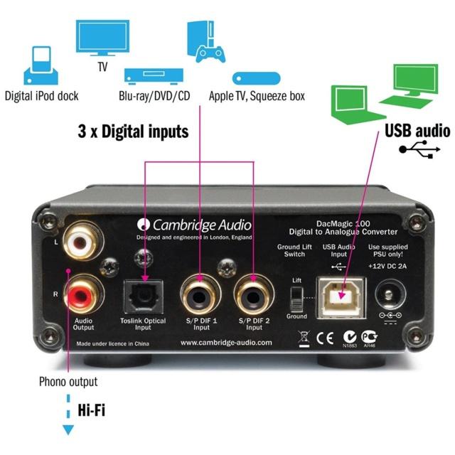 Cambridge Audio DacMagic 100 819reu10