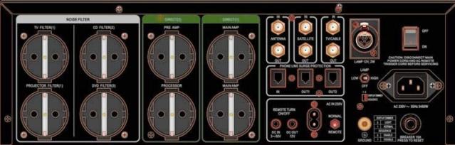 Furutech Daytona 303 Multi Mode Power Filter Es_140