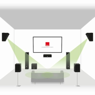 Dali Alteco C-1 Surround Speaker Es_3103