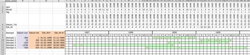 Excel-Profis gesucht Forum-10