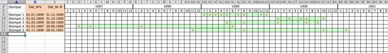 Excel-Profis gesucht Forum_12