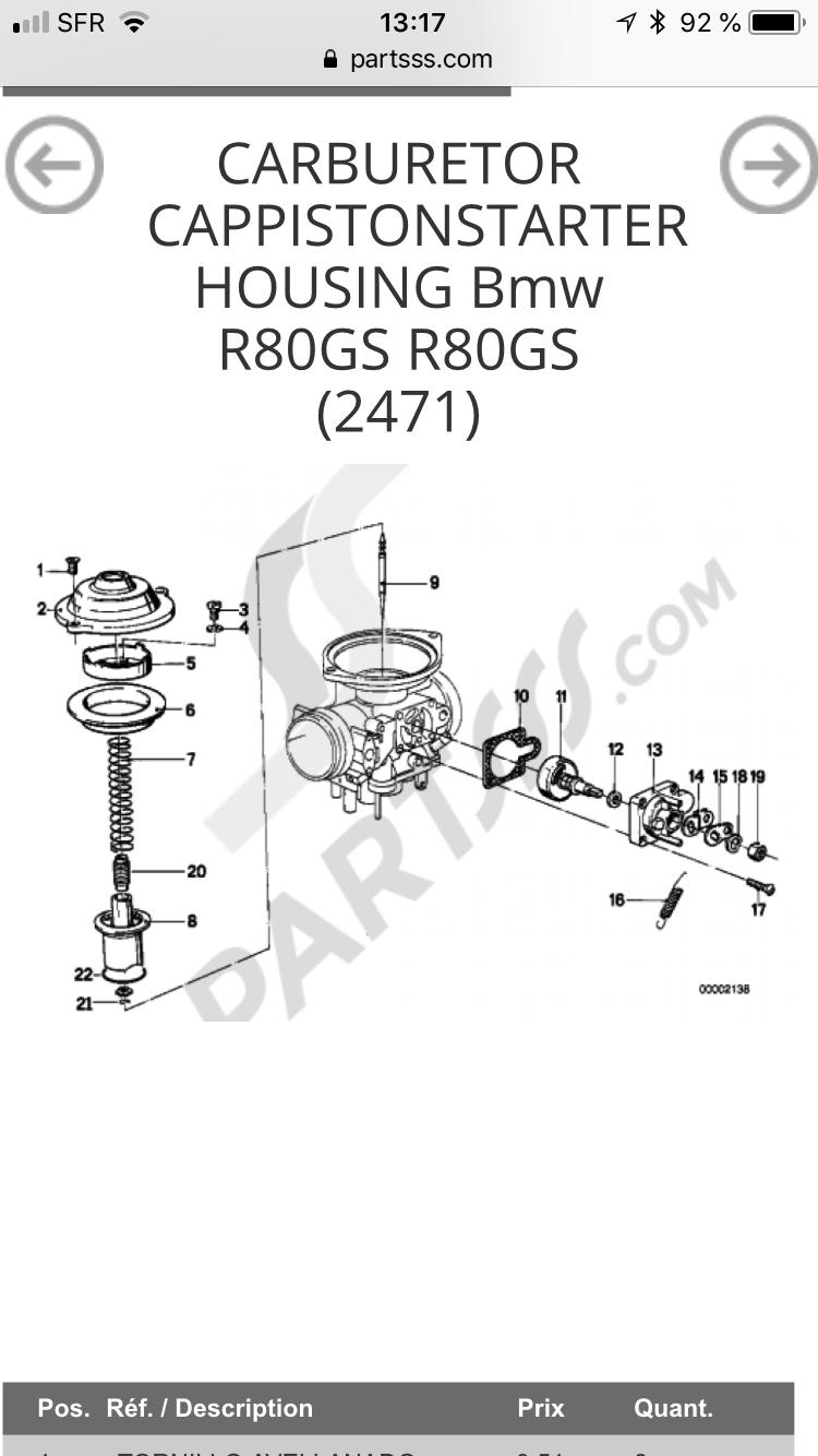 [R80GS 1981] problème carburation 83492110