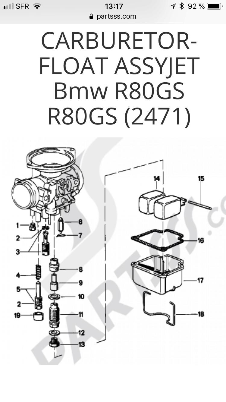 [R80GS 1981] problème carburation Cda55310