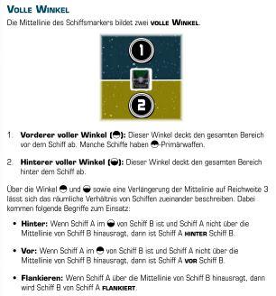 "[Frage] Graz ""hinter"" dem Angreifer/Verteidiger  Winkel12"