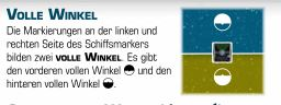 "[Frage] Graz ""hinter"" dem Angreifer/Verteidiger  Winkel13"