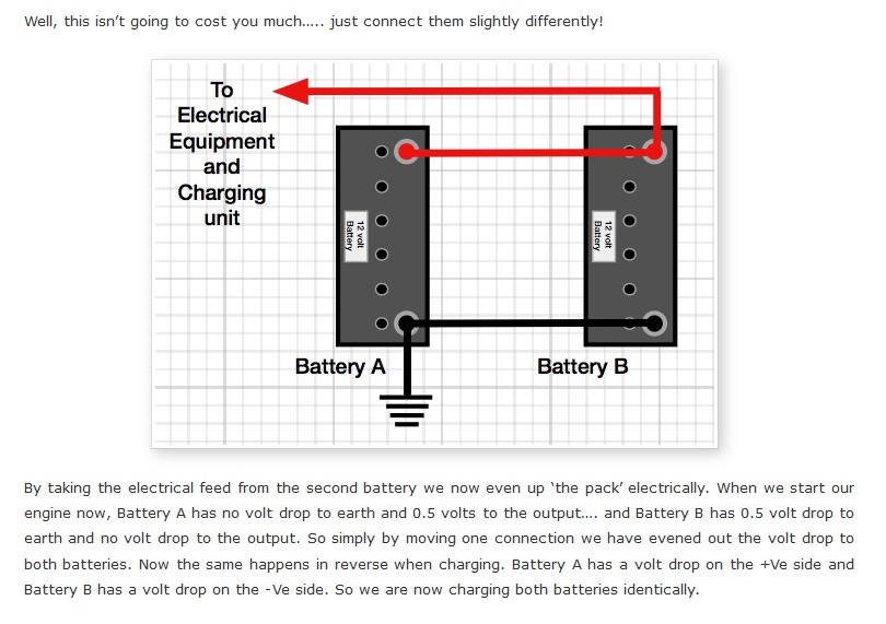 install a spare battery Batter11