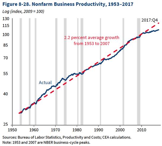 """roberts - Dinámica del capitalismo. Productividad. Tesis del «estancamiento secular» y la """"Larga depresión"""". Enfoques, datos y crítica.. 08b56-10"""