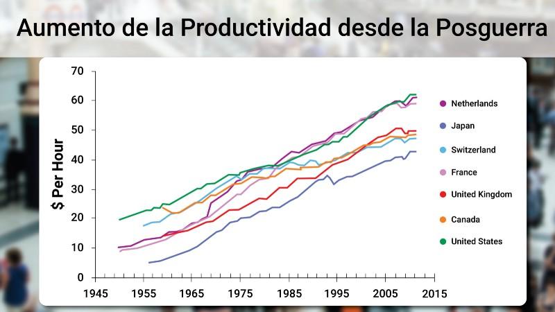 """roberts - Dinámica del capitalismo. Productividad. Tesis del «estancamiento secular» y la """"Larga depresión"""". Enfoques, datos y crítica.. 1_neo711"""