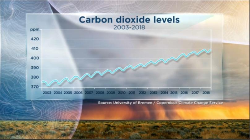 Clima, cambio climático antropogénico... capitalista. - Página 14 808x4510