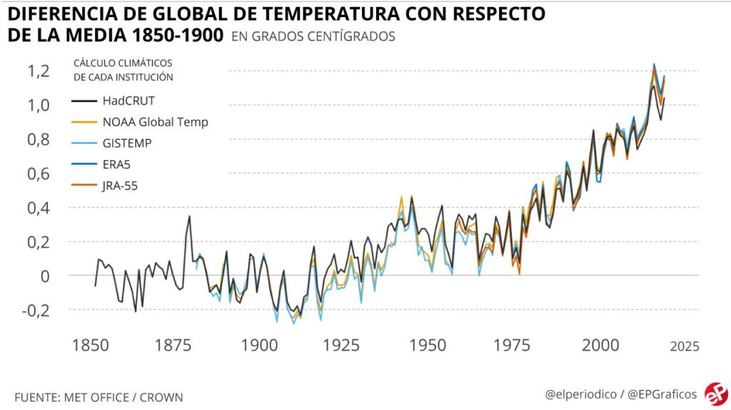 Clima, cambio climático antropogénico... capitalista. - Página 16 Clima10