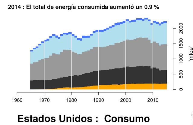 Manifiesto de la corporación científica internacional. Decrecentismo por arriba y por abajo... e incumplimientos capitalistas en relación al Acuerdo de París 2015 sobre el clima. Reaccione$ y  tendencia$. E5a2e510